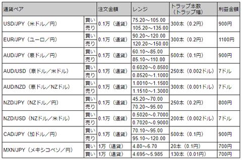 201209_order