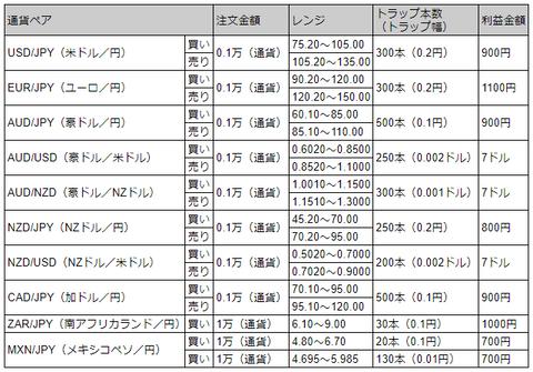 201206_order