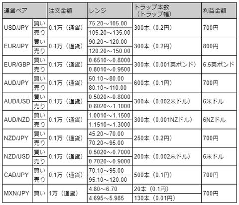 210509_order