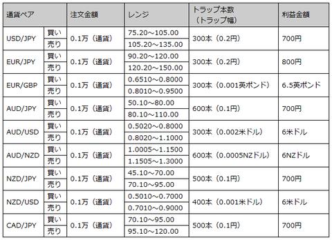 210801_order
