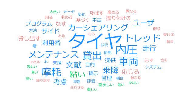 _ 文献1に記載さ..._wordcloud (1)