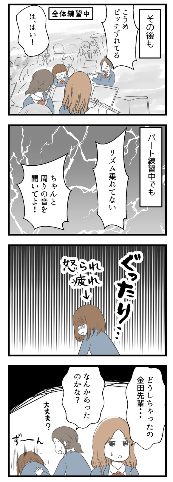 金田先輩の暴走-1-