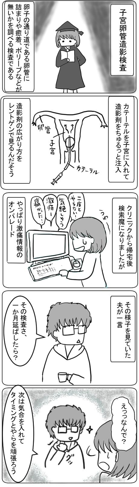 子宮卵管造影検査の漫画、イラスト画像