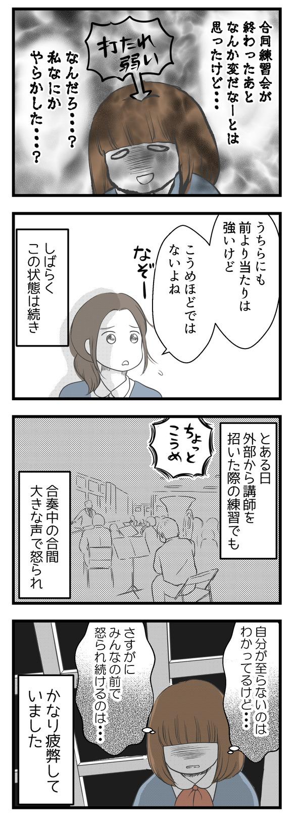 金田先輩の暴走-2-