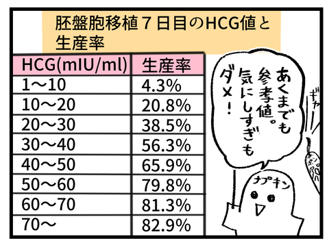 HCGについて補足説明_4