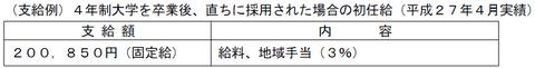 kimitsu-kyuryou