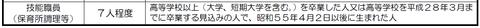 takamatu-shi-saiyou