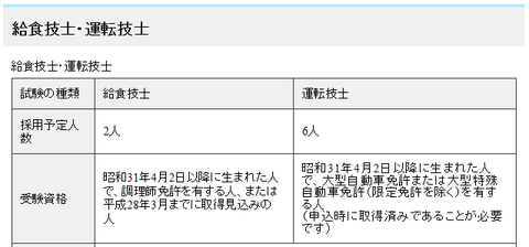 taka-sa-ki-shi-saiyou