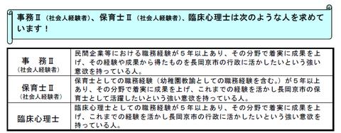 nagaoka-kyo-saiyou-3