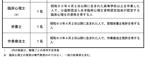 nagaoka-kyo-saiyou-2