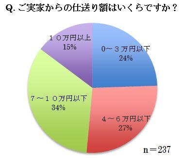 shiokurigaku-itiran