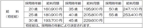 taka-sa-ki-shi-kyuryou-c