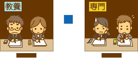 kyo-to-sen-to-de-shindoi-na