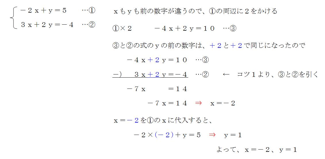 連立方程式、問題