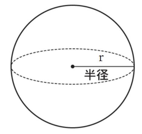 球の表面積の公式