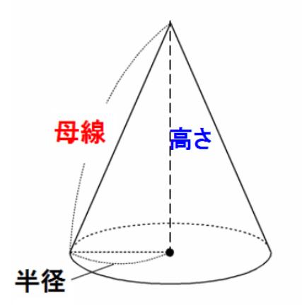 円錐の表面積