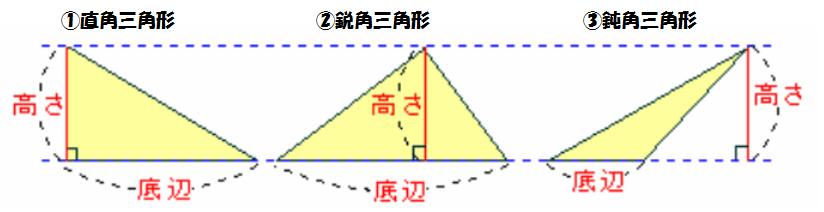 三角形 面積 公式