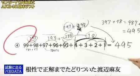 数学公式裏技
