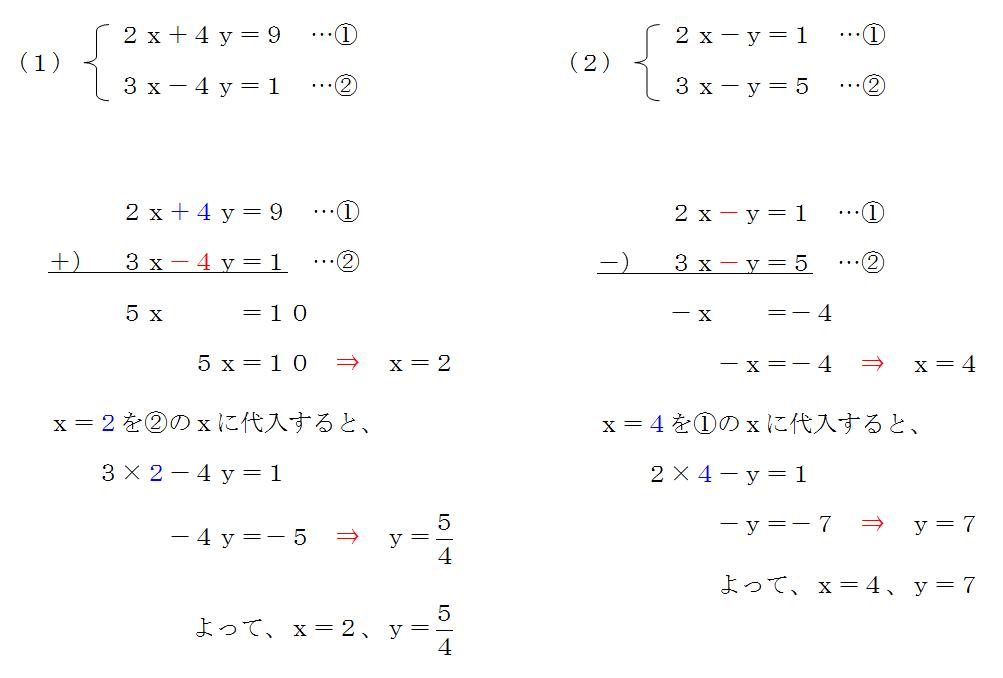 連立方程式の問題