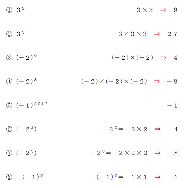 累乗の計算