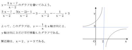 計算変形する分数関数