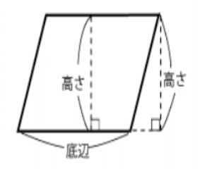 ひし形 面積