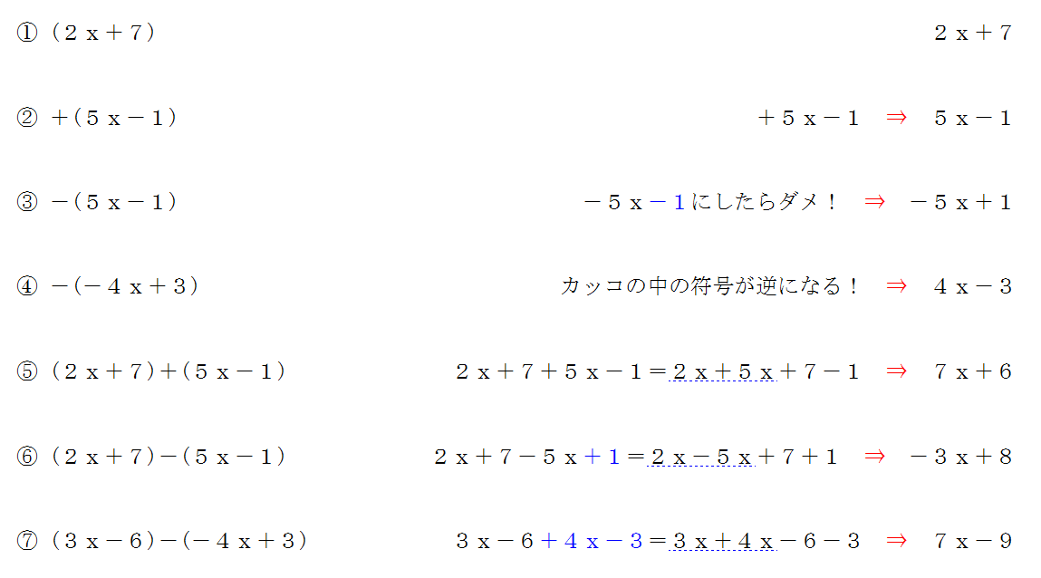 文字の計算