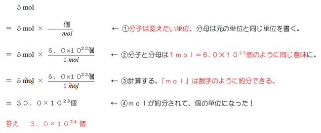 molの計算