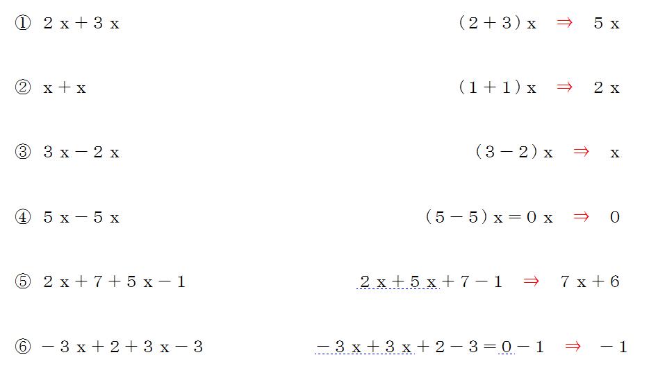 文字の加法