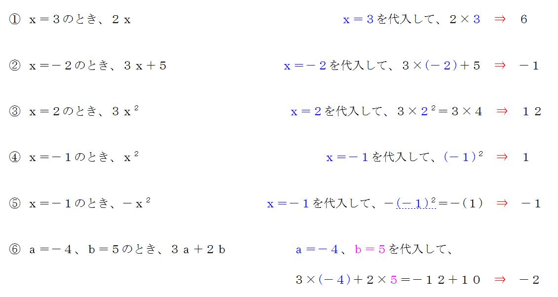 式の値と代入法