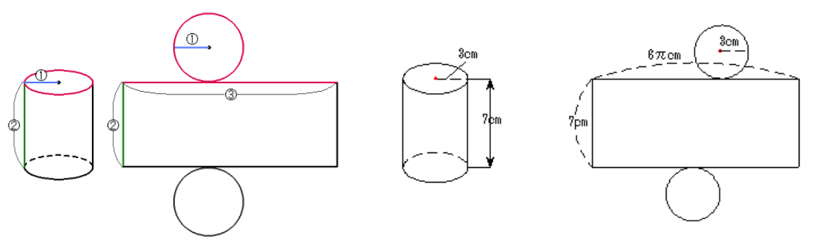 円柱の表面積の求め方