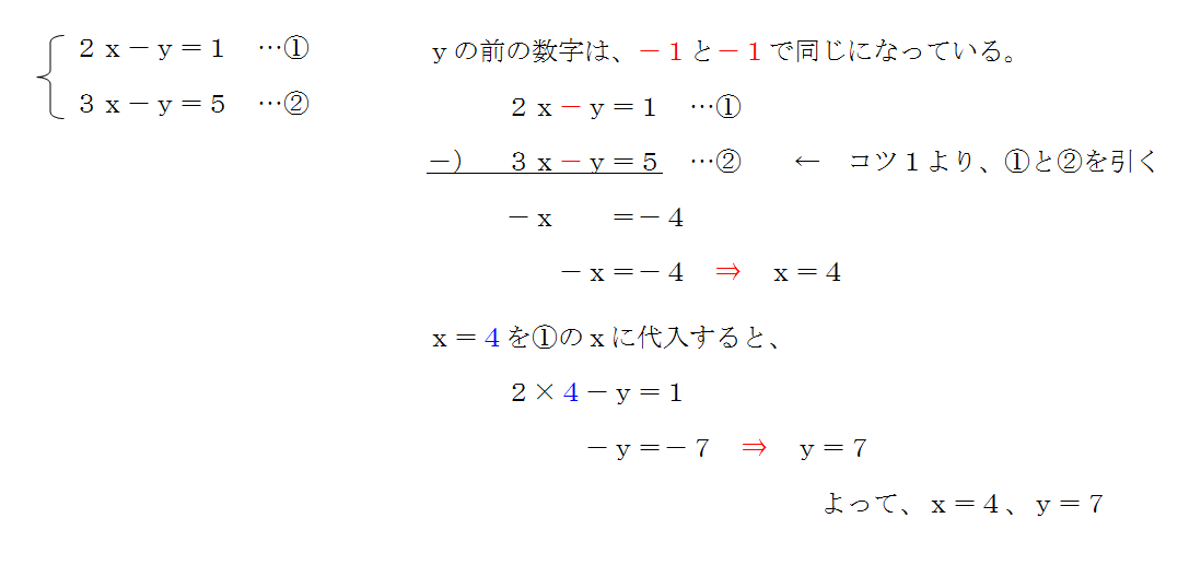 連立方程式 問題