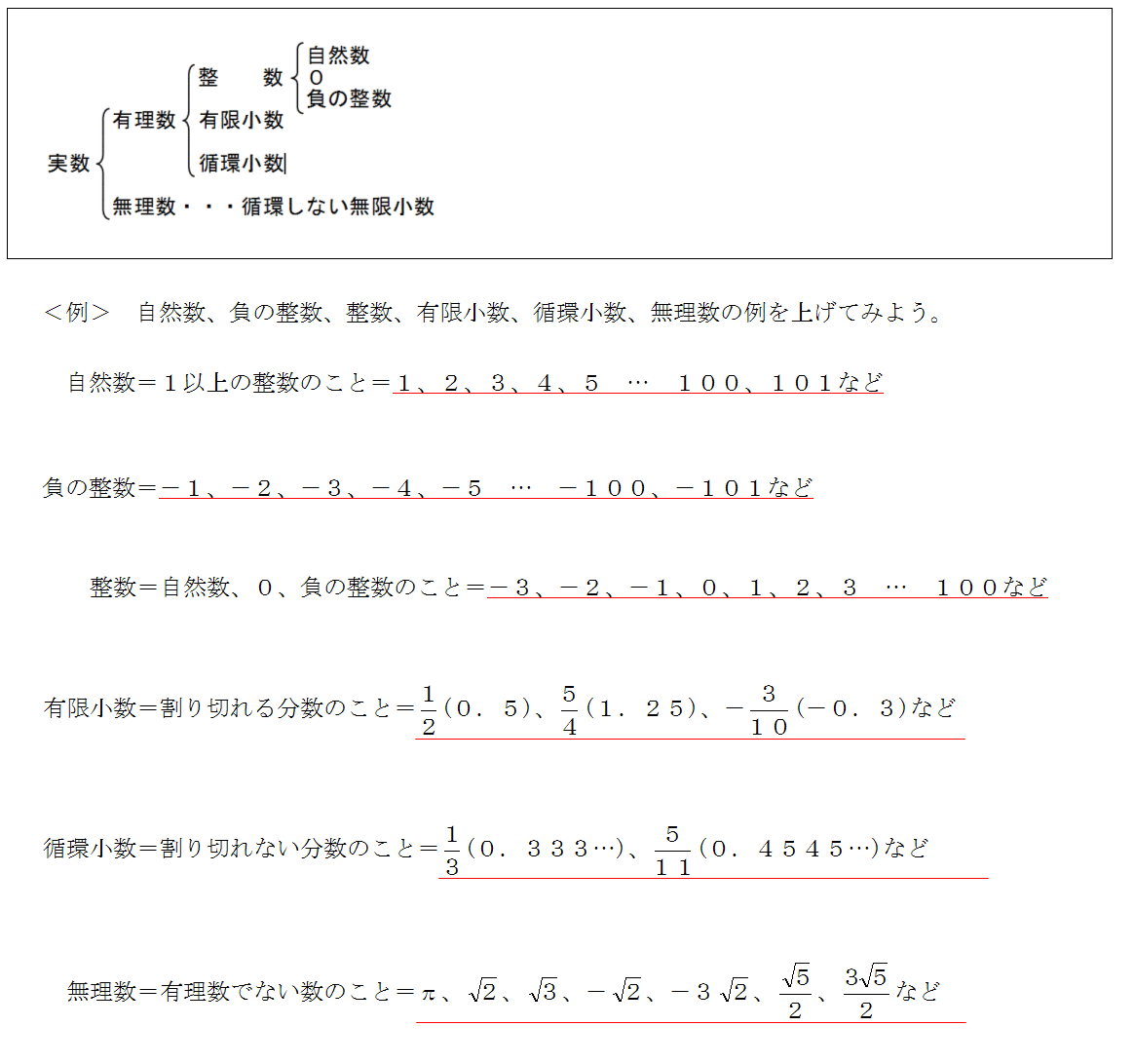 数と式、公式、定理、問題