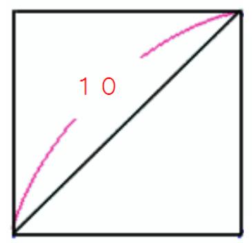 正方形 対角線 面積