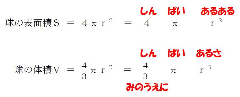 数学の裏技、球の表面積と体積の公式