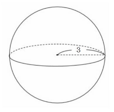 球の体積の公式