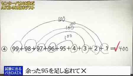 裏技公式数学