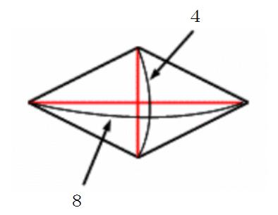 ひし形 対角線 面積