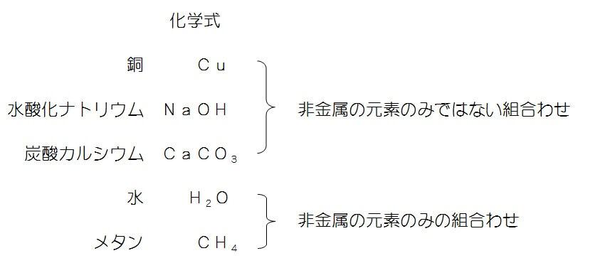 分子を作る物質、分子を作らない物質