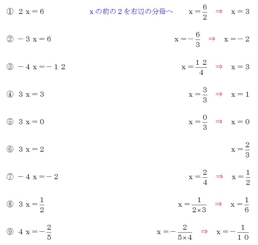 方程式の解き方