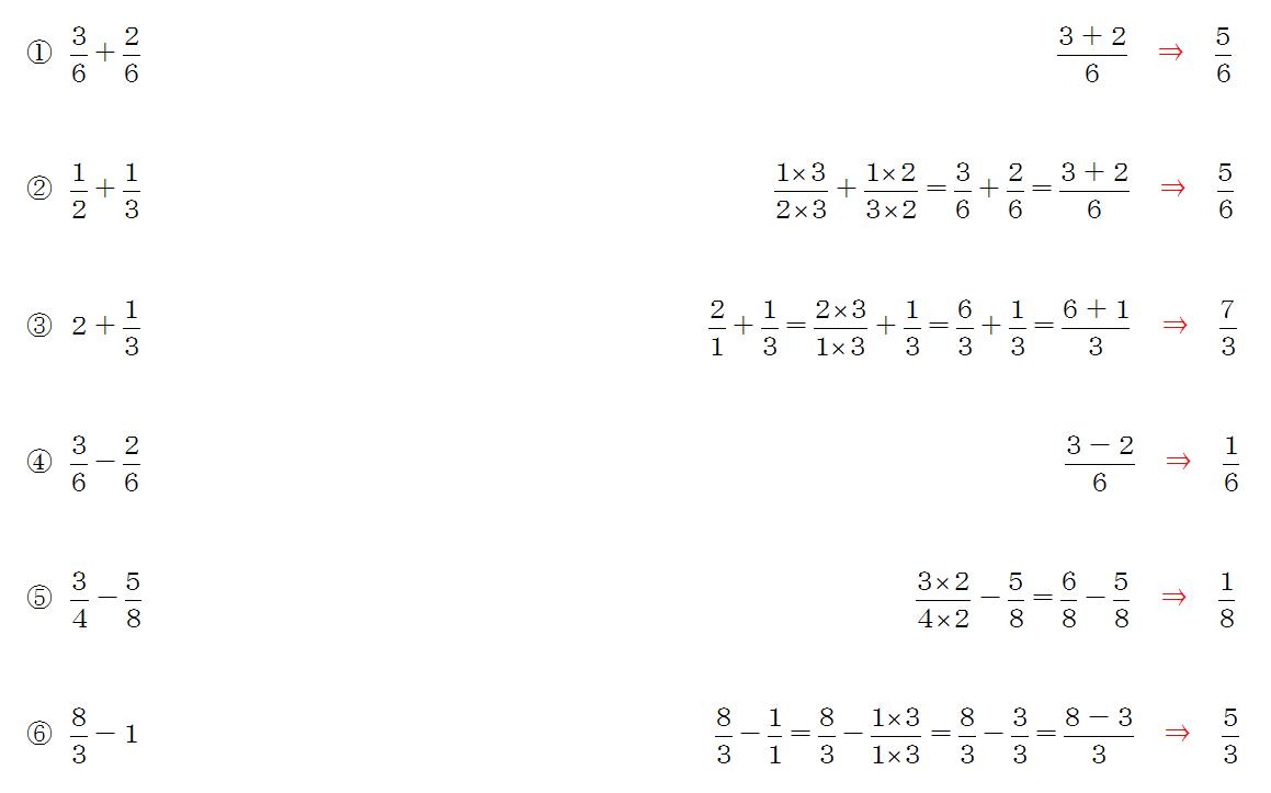 計算 問題