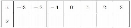数学 公式 裏技