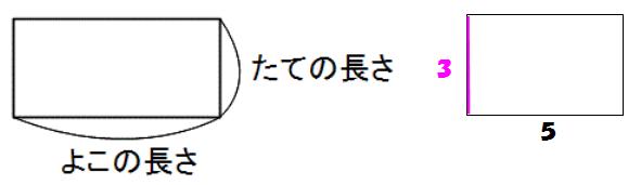 図形 公式