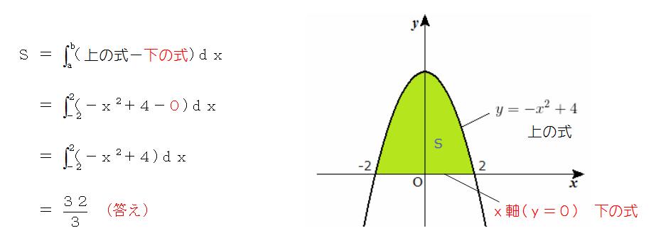 積分の面積計算
