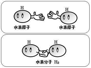 化学式の覚え方