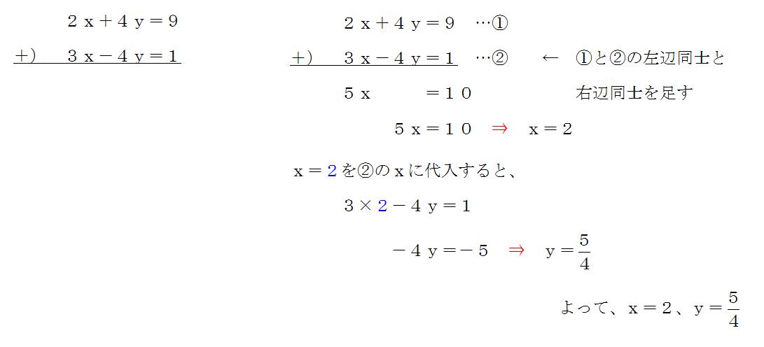 連立方程式 解き方