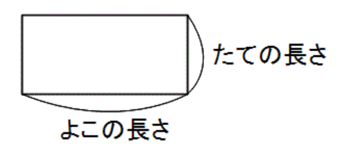 図形の公式、長方形の面積