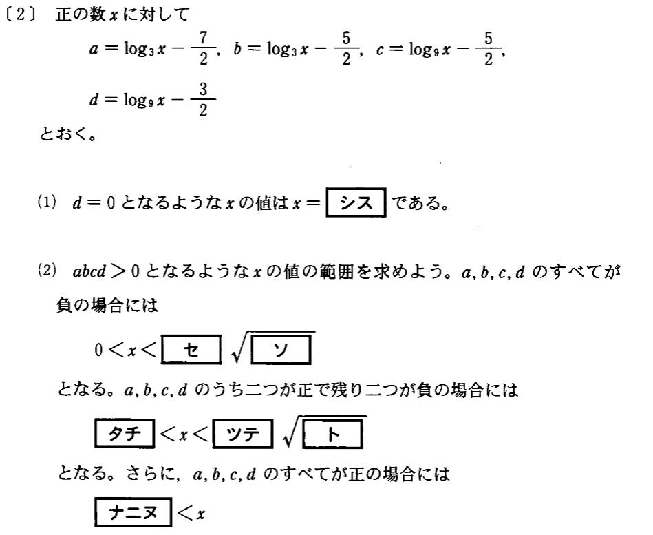 センター試験の裏技、数学