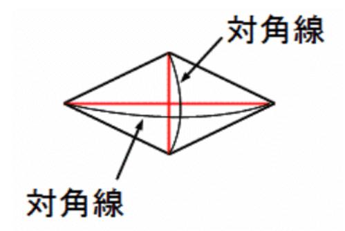 ひし形 対角線