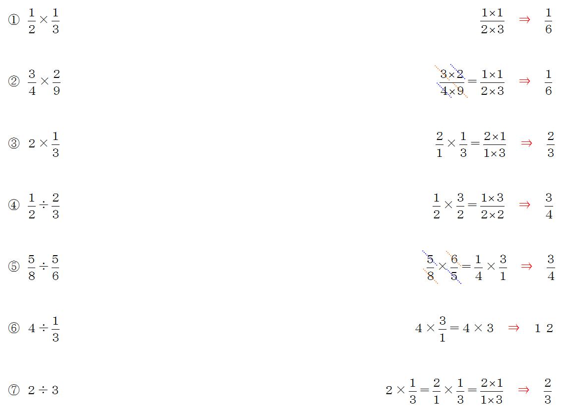の やり方 分数 掛け算